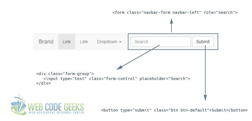 Bootstrap Navbar Example   Web Code Geeks - 2019