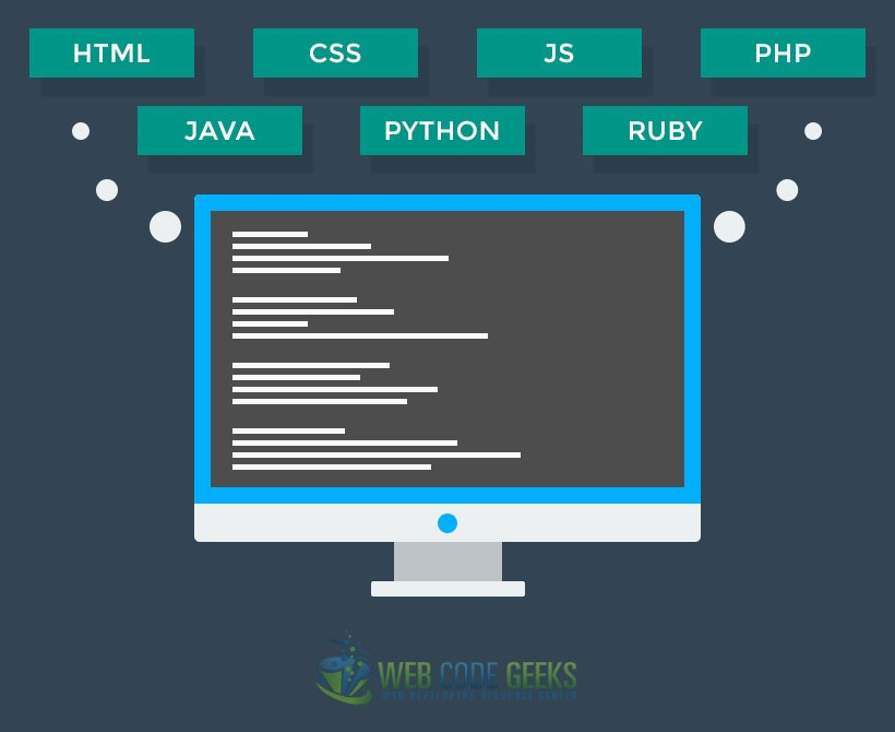 Most popular web programming languages