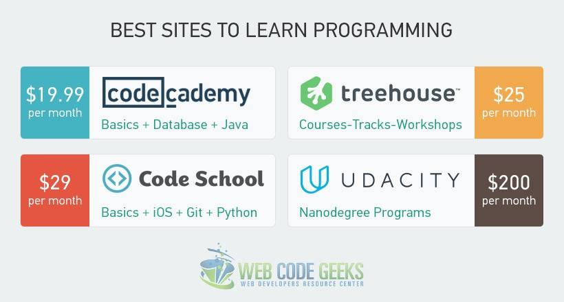 4 of the best sites to learn programming