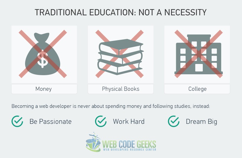 Traditional education is not a necessity in becoming a web developer