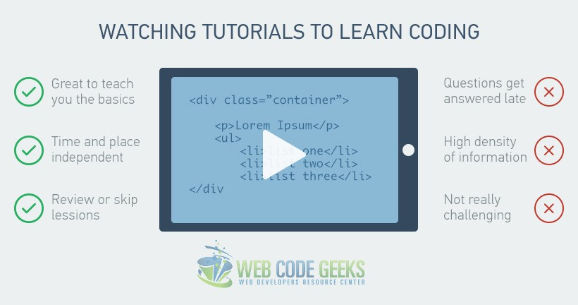 Watching tutorials to learn coding