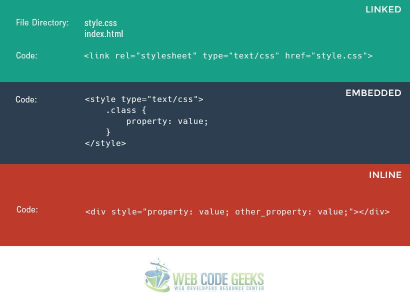 Ways to apply CSS styles to a web page