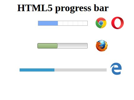 HTML5 Progress Bar Example | Web Code Geeks - 2019