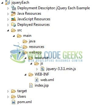 JQuery each() - Application Project Structure