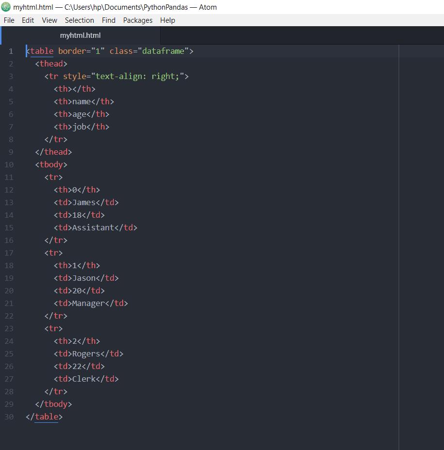 Tutorial de Python Pandas