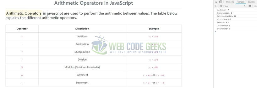 JavaScript Arithmetic Operators - Index page